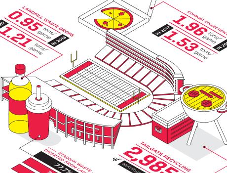 UMD Stadium Infographic